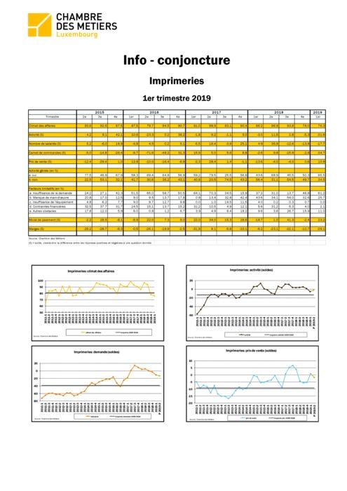 Info-conjoncture: Imprimeries