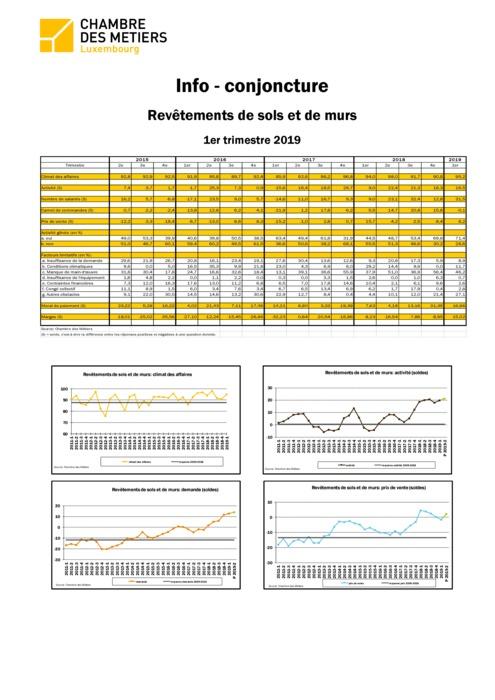 Info-conjoncture: Revêtement sols et murs
