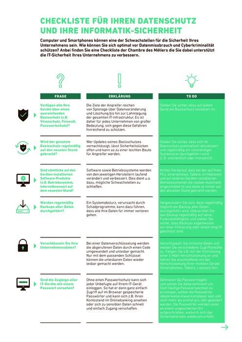 Infoblatt – Checkliste für Ihren Datenschutz und Ihre Informatik-Sicherheit