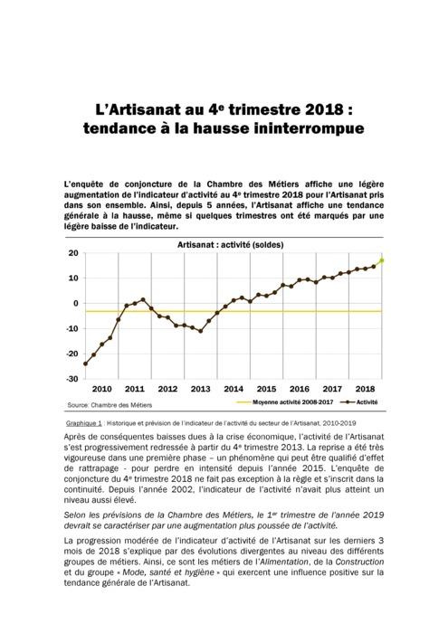 Artisanat - situation conjoncturelle au 4e trimestre 2018
