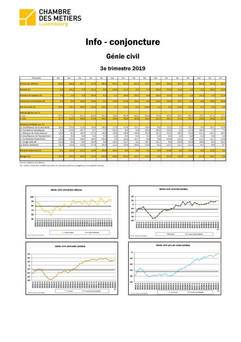 Info-conjoncture : Génie civil