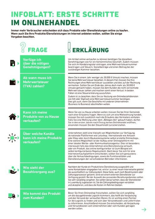 Infoblatt: Erste Schritte im Onlinehandel