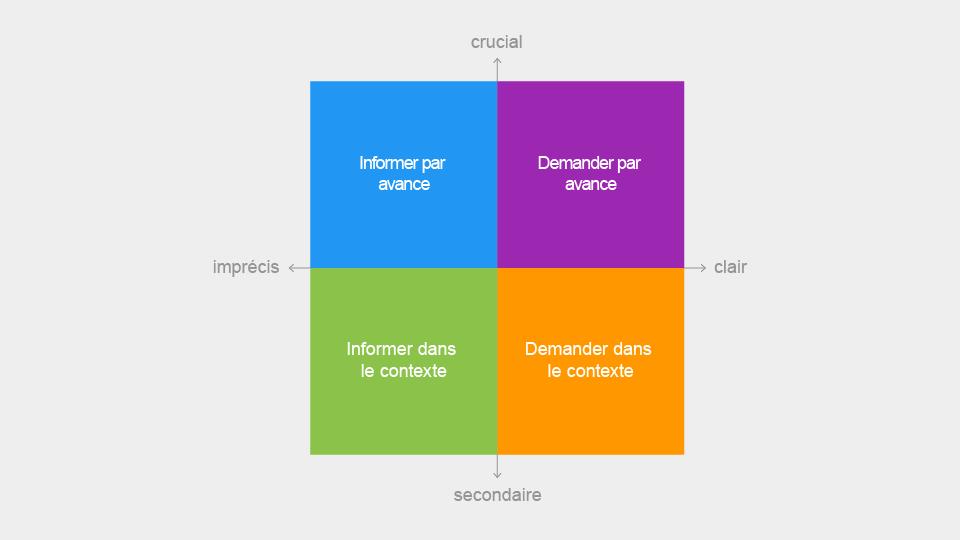 Datensparsamkeit-Mockup
