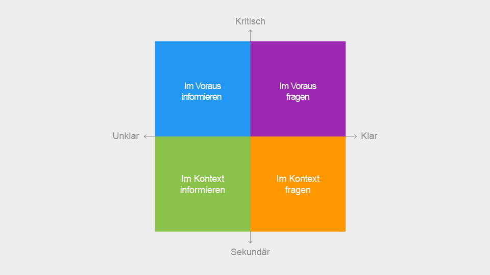 Datensparsamkeit-Mockup