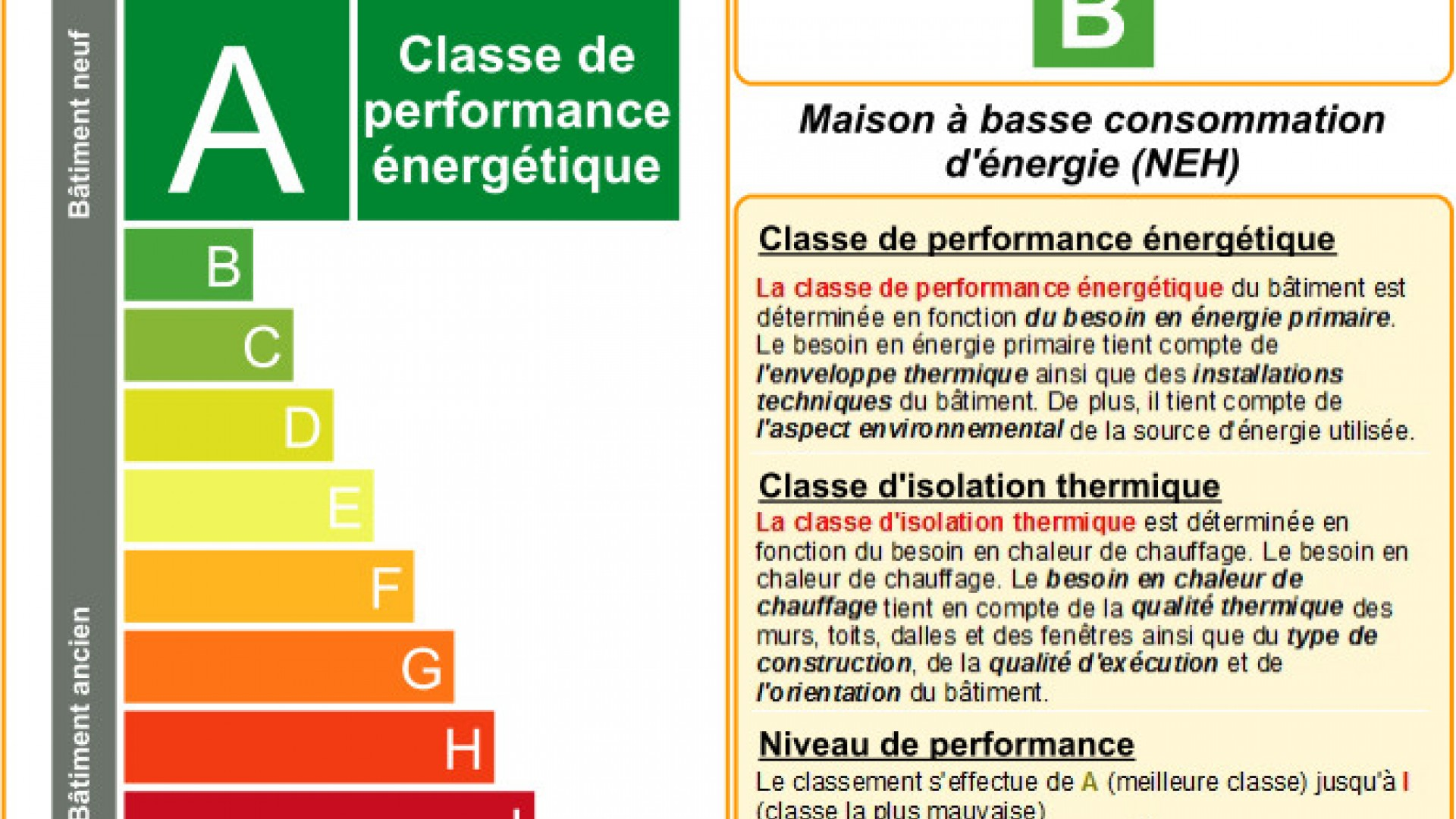 Classe energetique best classe energetique with classe for Classe energetique maison