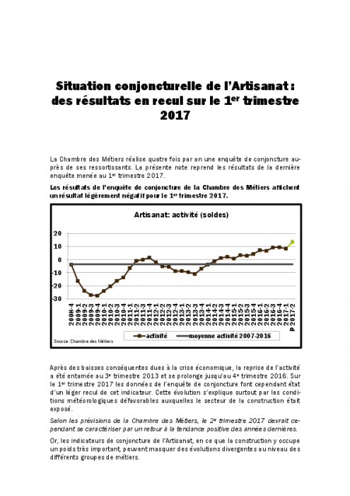 Situation conjoncturelle au 1er trimestre 2017